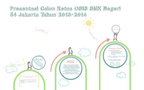 Presentasi Calon Ketua Osis Smk Negeri 54 Jakarta Tahun 2013 By