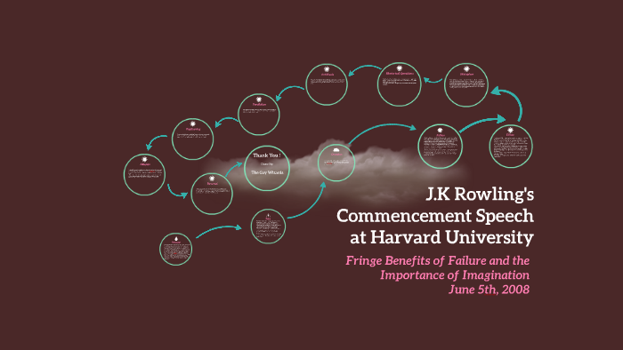 jk rowling harvard commencement speech thesis