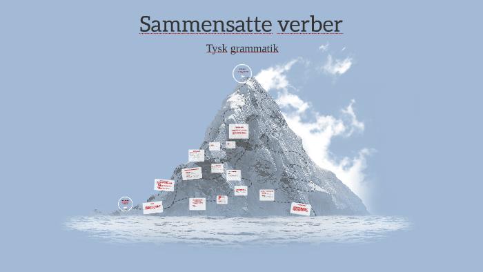 Tysk grammatik by Frederikke Schytt on Prezi