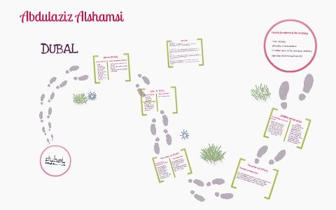 company presentation by Abdulaziz Alshamsi on Prezi