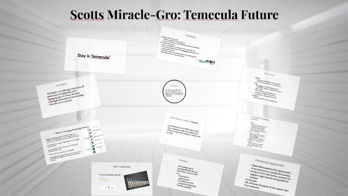 scotts miracle gro case study