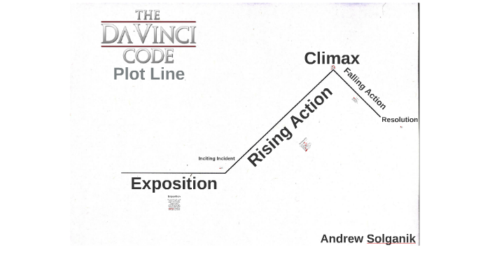 The Da Vinci Code Plot Line by Andy Solganik on Prezi