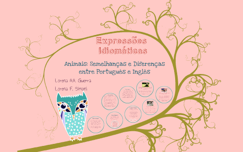 529de0abd3 Expressões Idiomáticas by Lorena Simoni on Prezi