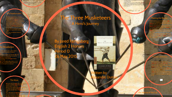 The Three Musketeers By Jared Kenigsberg On Prezi