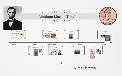 abraham lincoln presidency timeline