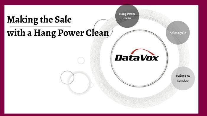 Hang Power Clean By Dana Wessale Landry On Prezi Next