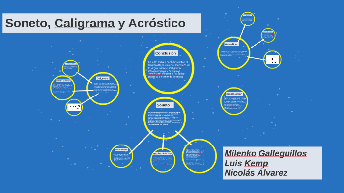 Soneto Caligrama Y Acrostico By Nicolas Alvarez On Prezi
