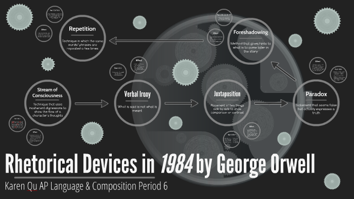 Rhetorical Devices in 1984 by George Orwell by Karen Q on Prezi
