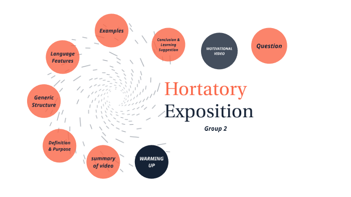 Analytical exposition, hortatory exposition, pamphlet.