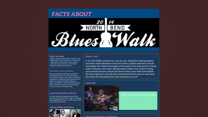 Facts About Blues And Jazz By Karim Ramminger On Prezi