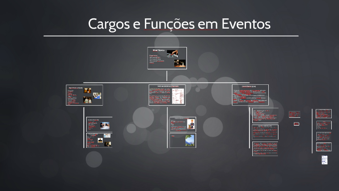 a3716f2d5e Cargos e Funções em Eventos by Maria Jose Alves on Prezi