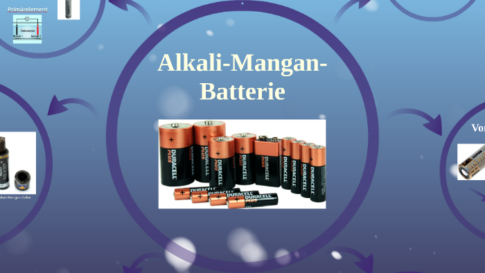 Alkali Mangan Batterie By Aaron Pfaff On Prezi
