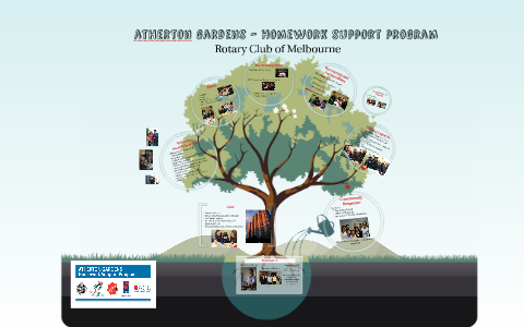 atherton gardens homework support program