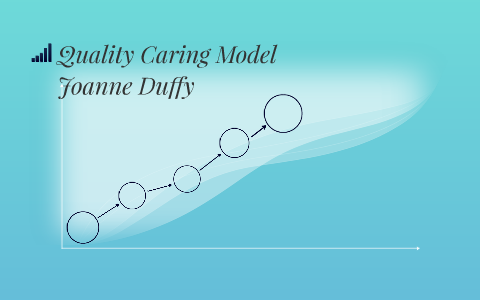 the quality caring model