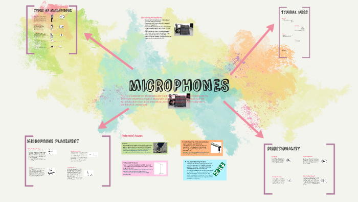 Microphones by Molly Lachacz on Prezi