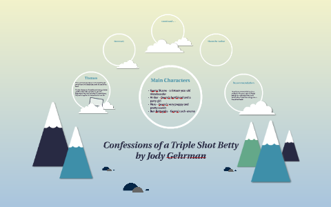 Confessions Of A Triple Shot Betty By Alayah Wilson On Prezi