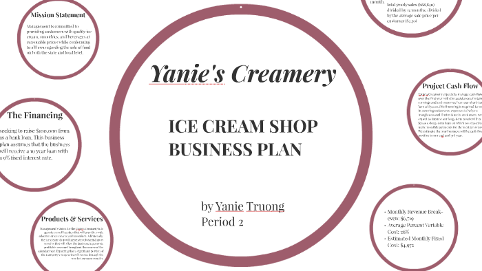 Business plan for an ice cream shop free samples on how to write a resume