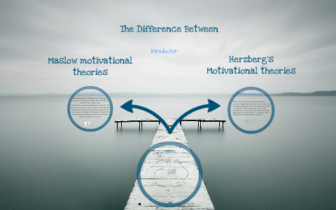 Difference between Maslow and Herzberg- INTRO by Galen