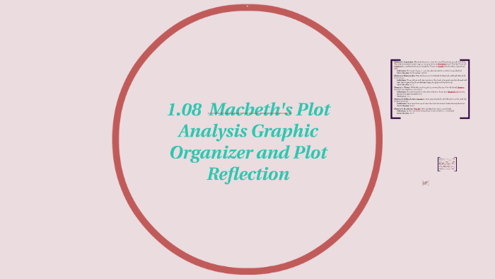 plot analysis graphic organizer