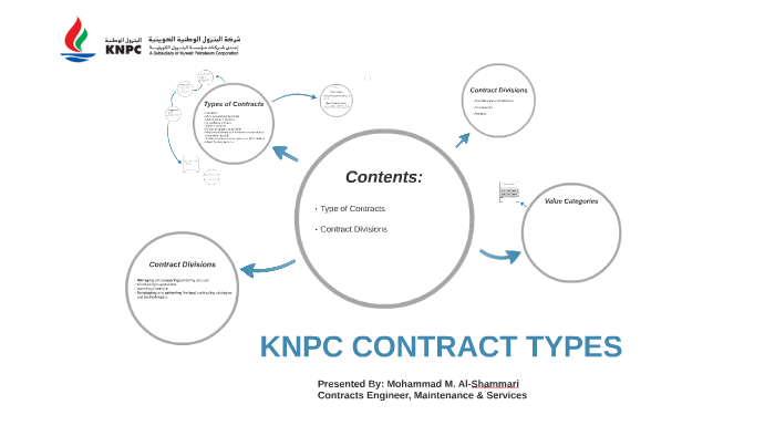 KNPC Contract Types by m m on Prezi