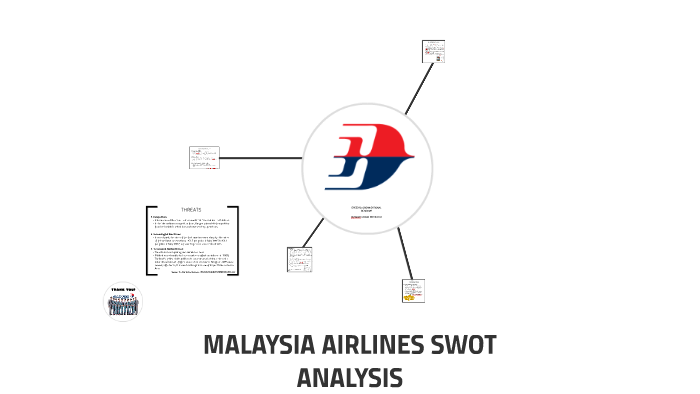 malaysia airlines stock