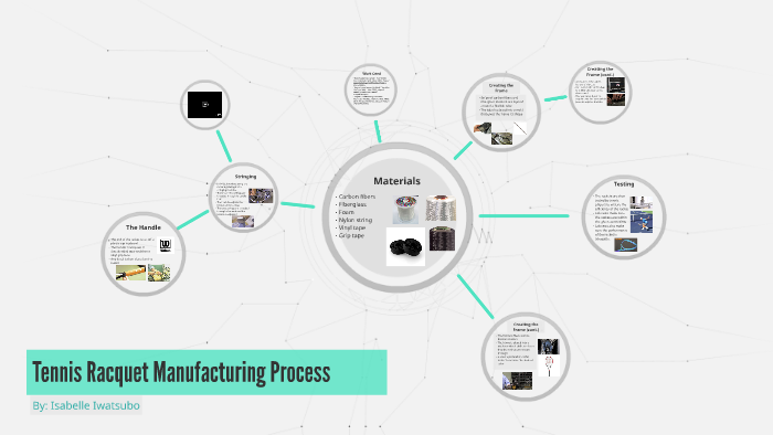 Swell Tennis Racquet Manufacturing Process By Isabelle Iwatsubo On Prezi Wiring Database Cominyuccorg