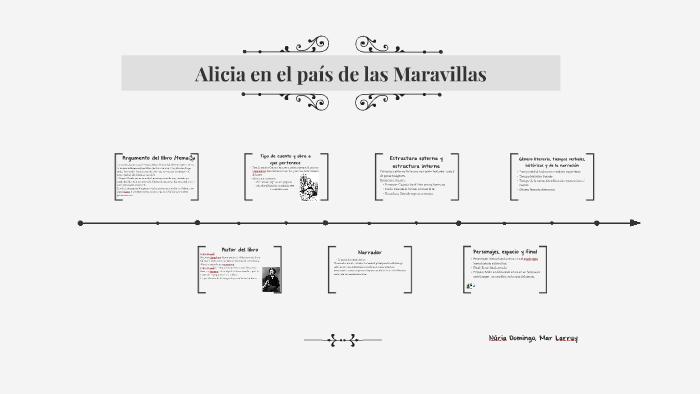 Alicia En El País De Las Maravillas By Núria Domingo On Prezi