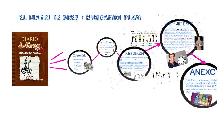 EL DIARIO DE GREG : BUSCANDO PLAN by DANIEL RUBIO on Prezi