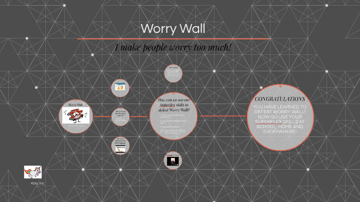 Worry Wall By Katherine Harmon On Prezi