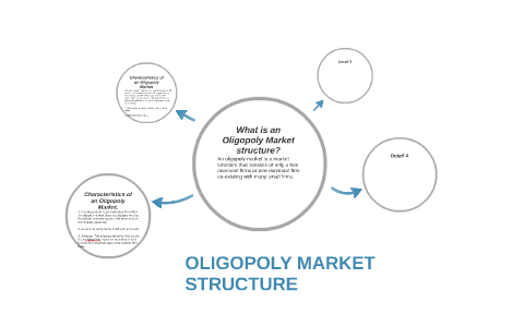 oligopolistic market structure