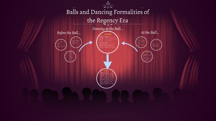 Balls and Dancing Formalities of the Regency Era by Erin