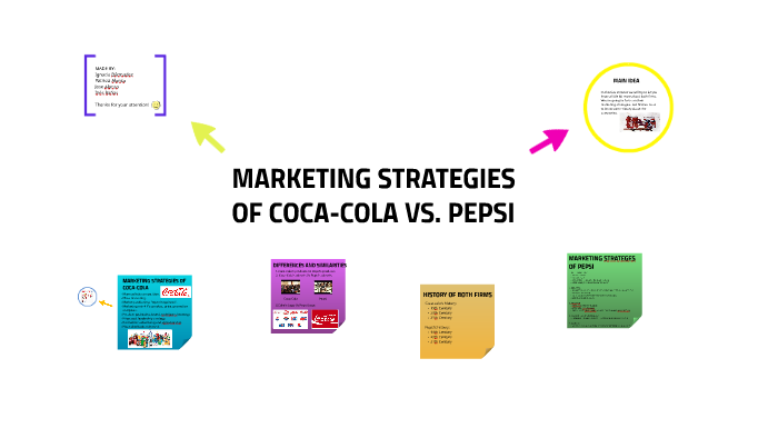 MARKETING STRATEGIES OF COCA-COLA VS  PEPSI by Inés Baños on Prezi