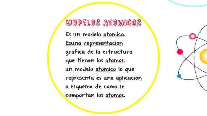 Modelos Atomicos By Tatiana Flores On Prezi