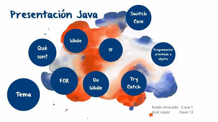 Presentación Java By Rubén Alvarado On Prezi Next