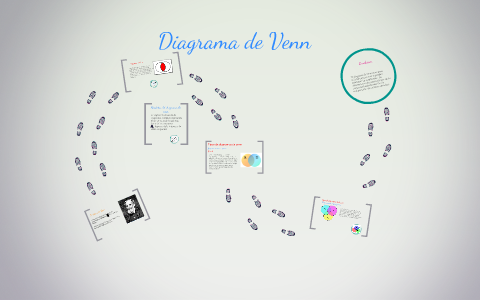 Diagrama De Venn By On Prezi