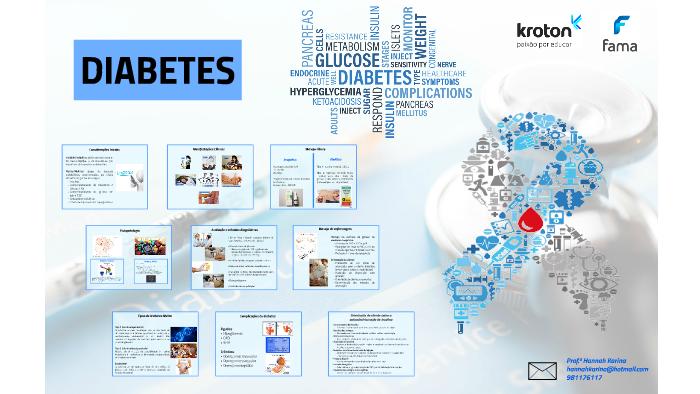 diabetes monofágica polifagia