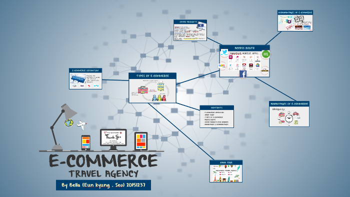 E-COMMERCE / TRAVEL AGENCY (By  Bella)(20151237) by eun