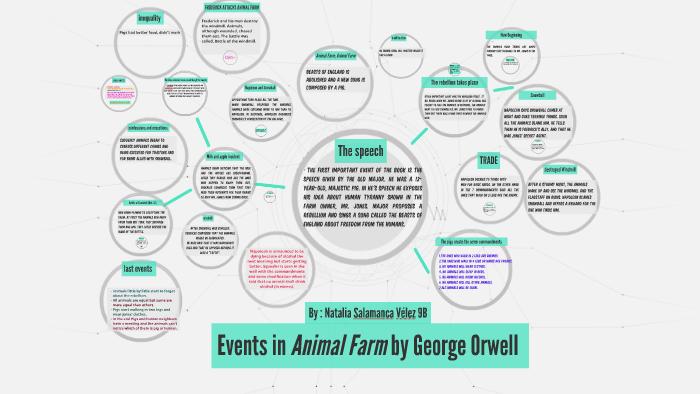 animal farm main events