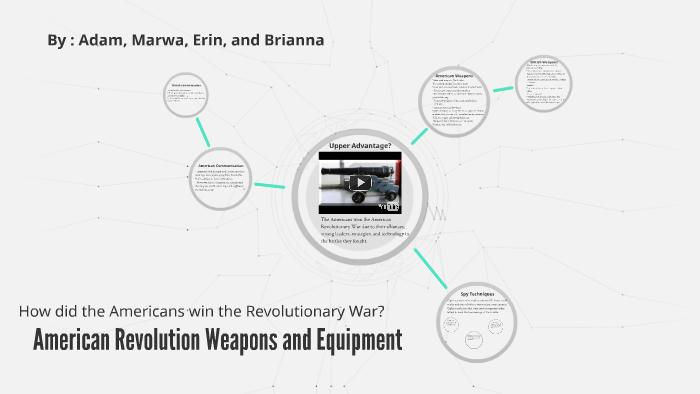 American Revolution Weapons and Equipment by adam jeon on Prezi