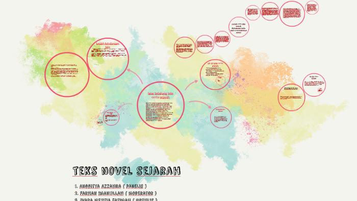 Teks Novel Sejarah By Ivara Mutia On Prezi