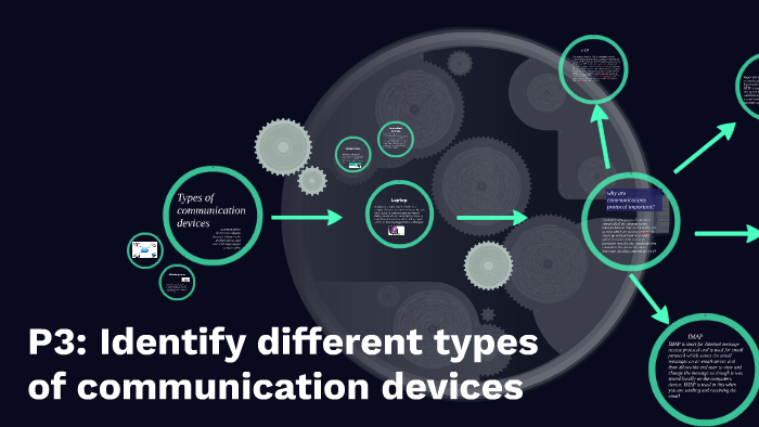 what are forms of communication technology