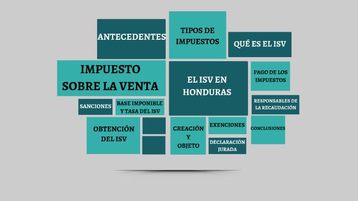 Calendario Fiscal 2019 Honduras.Isv Honduras By Iveth Dubon On Prezi