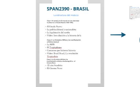 Siglo Xx Y Identidad Cultural Brasileña By Lilian Fleuri On