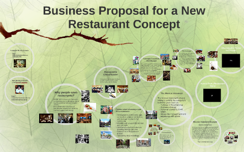 Business Proposal for a New Restaurant Concept by Emmanuelle Suarez