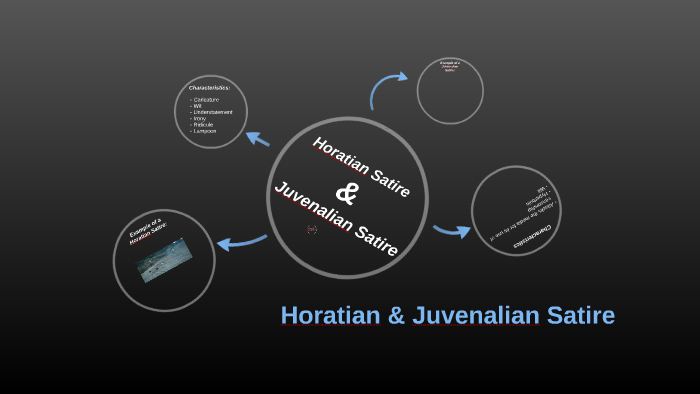 Horatian Juvenalian Satire By Rebekah Miranda On Prezi