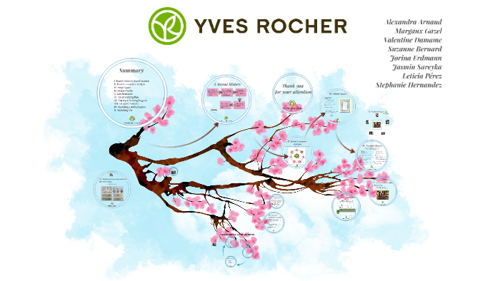 Yves Rocher Vorteilscode