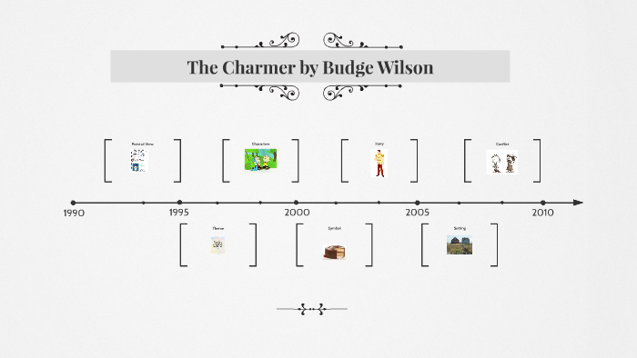 the charmer by budge wilson theme