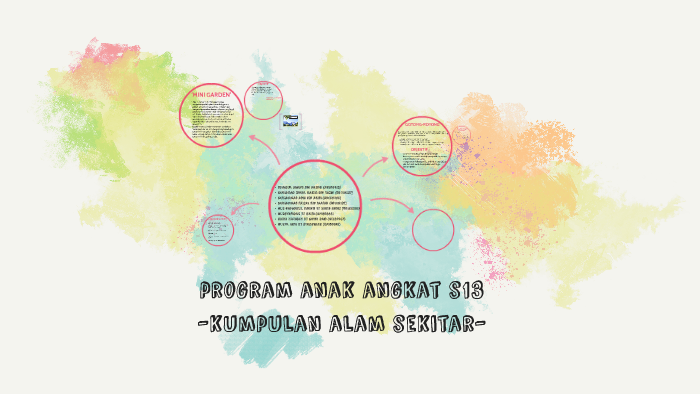 Program Anak Angkat S13 By Najwatul Mohd Sobri
