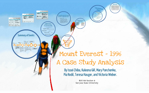 mount everest 1996 case study