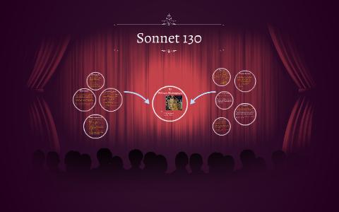 sonnet 130 summary